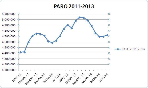 PARO2013